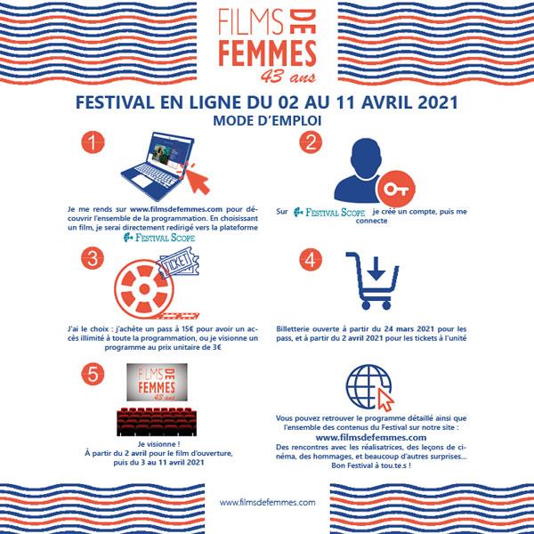 43e Festival International des Films de Femmes - Cine-Woman